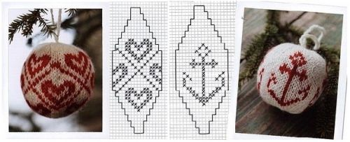 елочные шары украшения своими руками, мастер-класс, МК по вязанию украшений на елку, схема