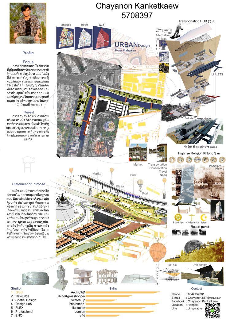 Plate Presentation Architecture Presents