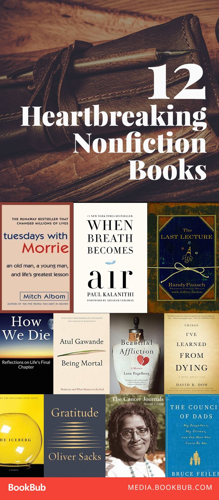 12 heartbreaking nonfiction books worth a read. These life changing memoirs are emotional and inspiring.