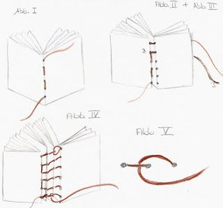 Buch binden...