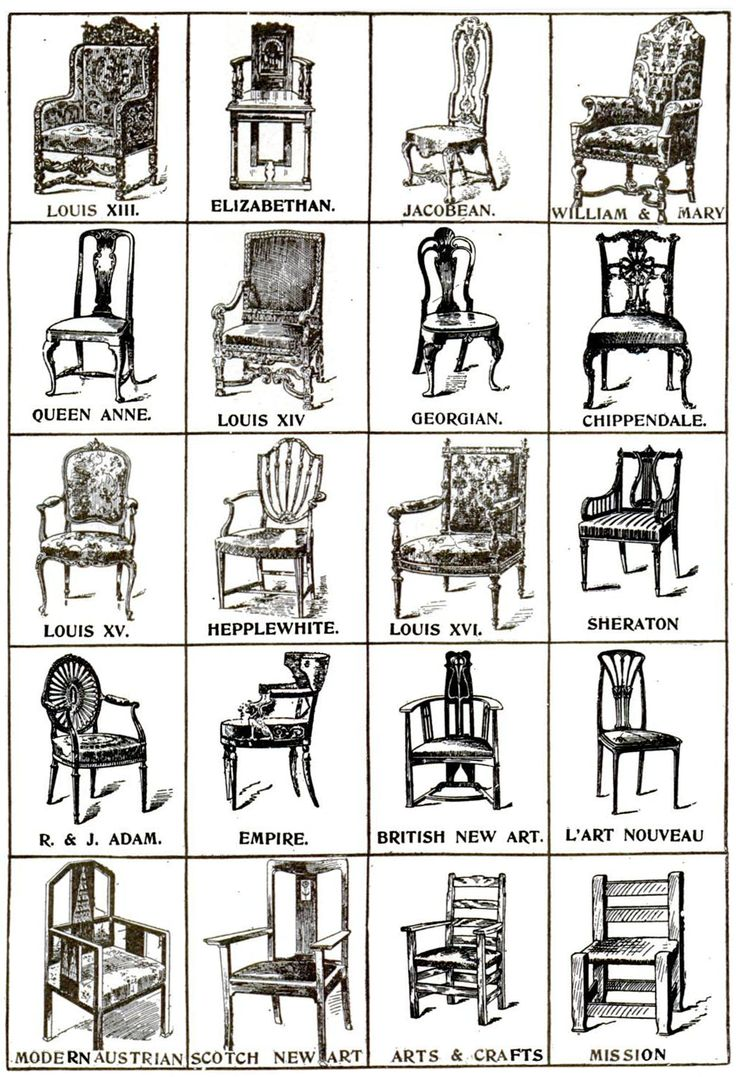Historical Chair Styles  Furniture  Pinterest  On the side, Style ...