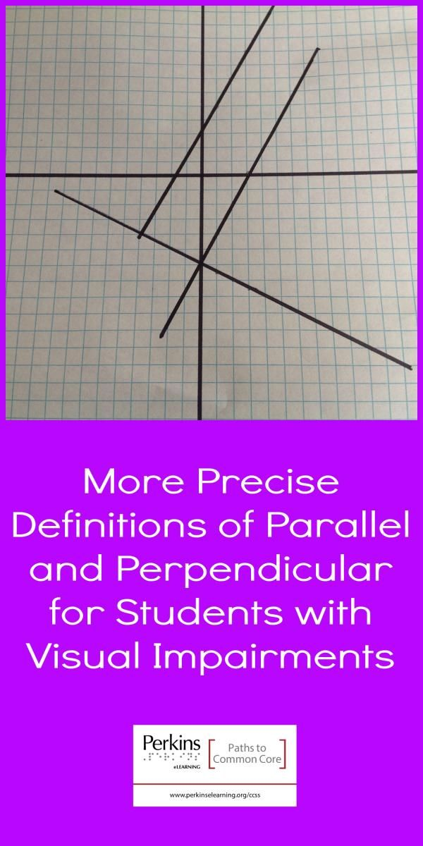 """Lesson focusing on definitions of """"parallel"""" and """"perpendicular"""" for students with visual impairments"""
