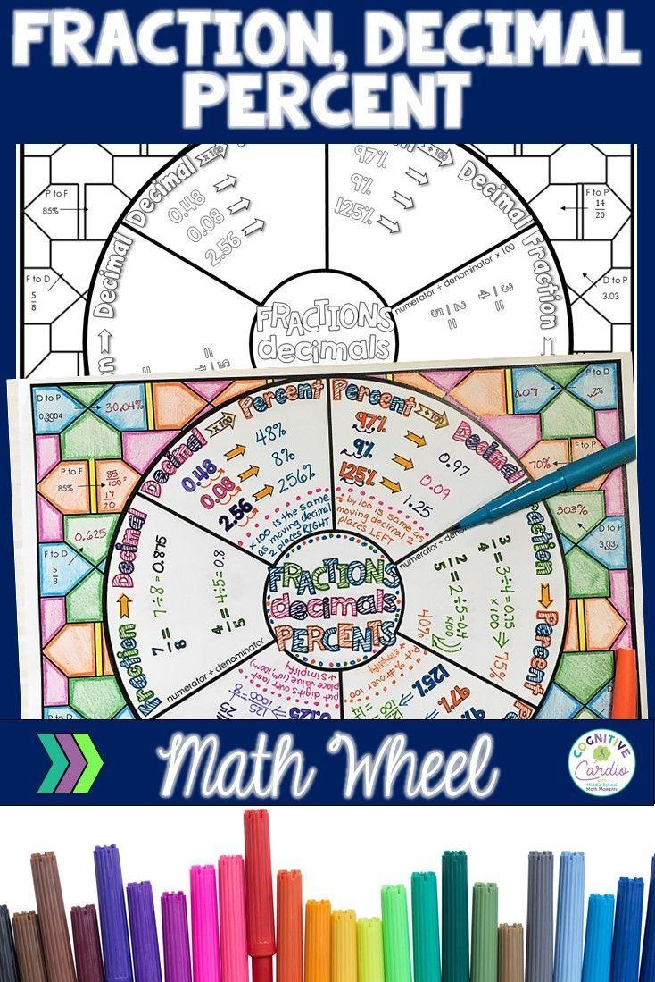 Converting Fractions, Decimals, and Percents Math Wheel