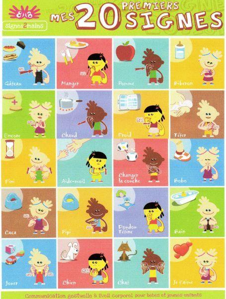 Très Les 25 meilleures idées de la catégorie Le langage sur Pinterest  ZK27