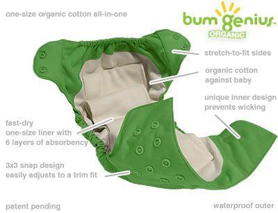 Conoce la diferentes opciones disponibles en pañales de tela modernos, la solución más ecológica y económica para tu bebé