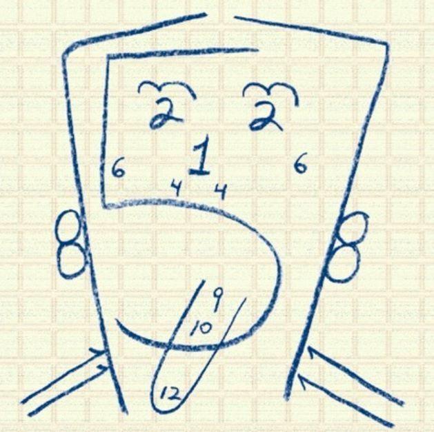 Cranial nerves!!!!!!