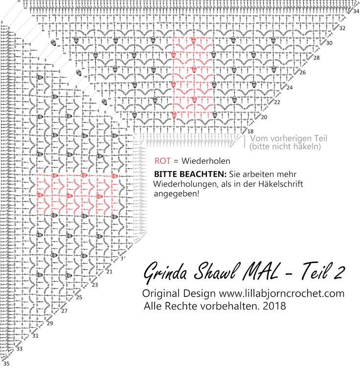 Grinda MAL: Teil 2 (Deutsch)