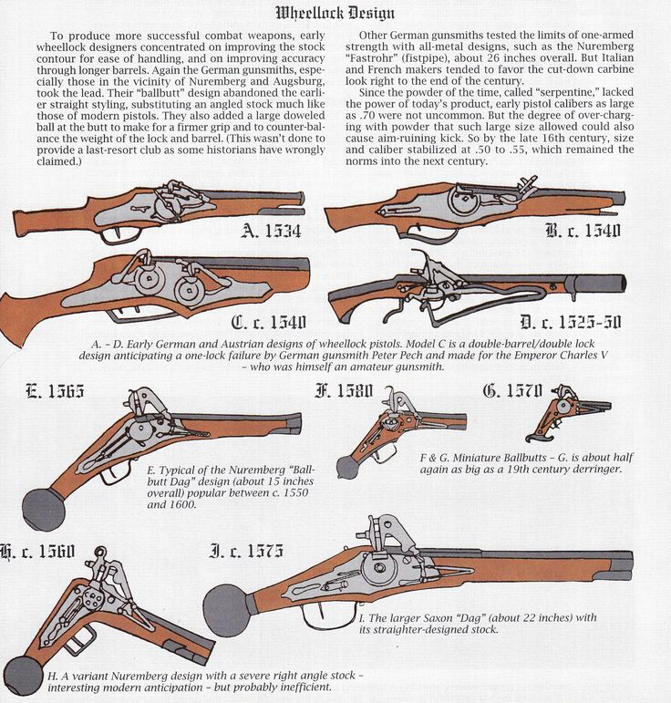 Wheellock Pistol Design Evolution (1)