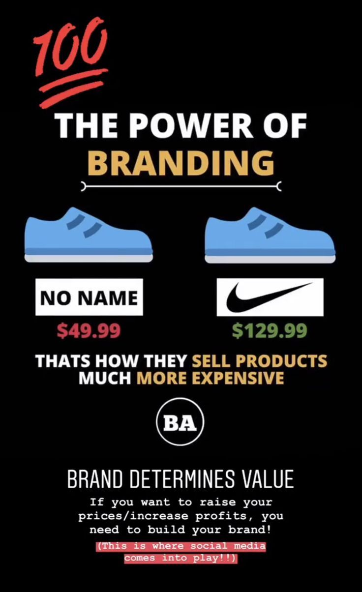 The power of branding on social media and digital marketing ...