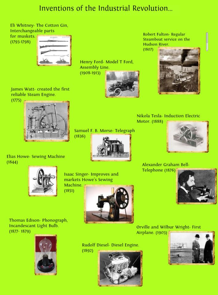 Image detail for -Inventions of the Industrial Revolution | Publish with Glogster!
