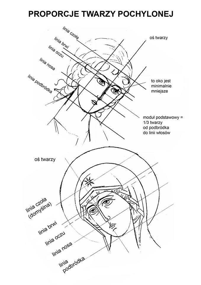 Пропорций в иконописи
