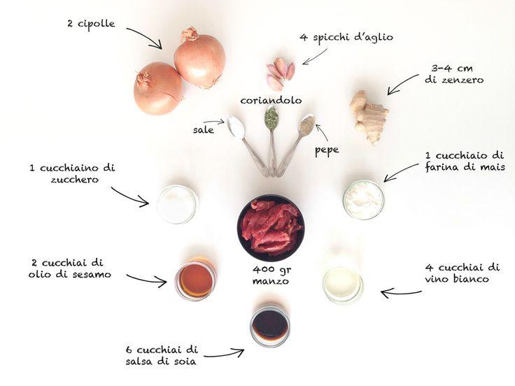 Ingredienti manzo con cipolle