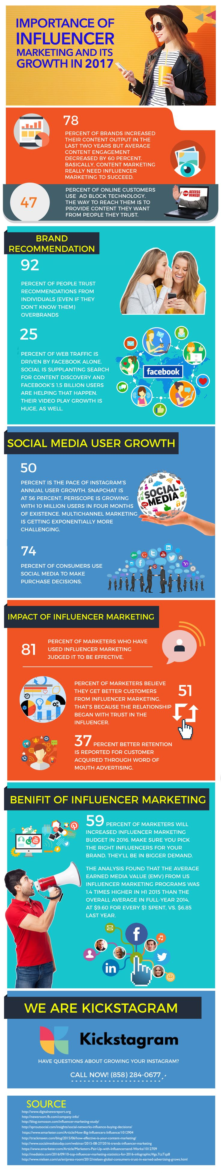 Importance Of Influencer Marketing And Its Growth In 2017 #Infographic #Marketing