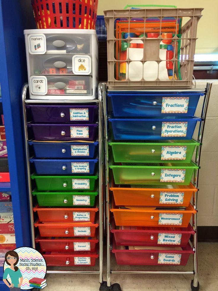 Classroom Organization: Math Games