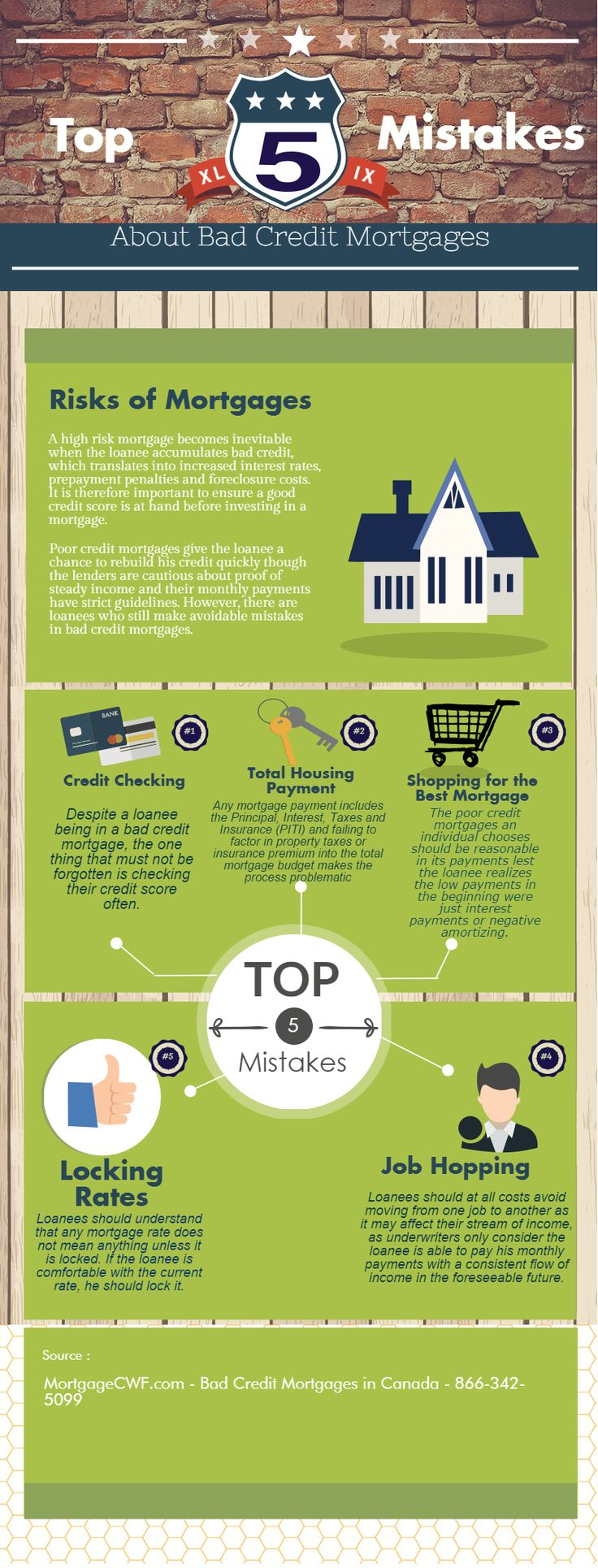 Here are presented the most common mistakes when you are dealing with bad credit mortgage