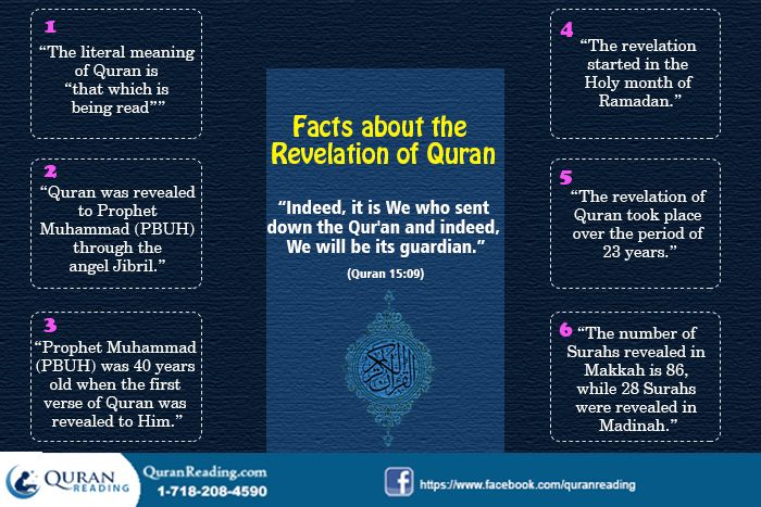35 Facts about the Quran Revelation