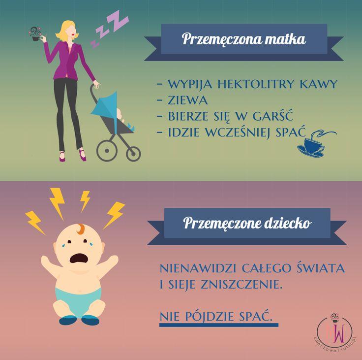 #infografika #matka #dziecko #macierzyństwo