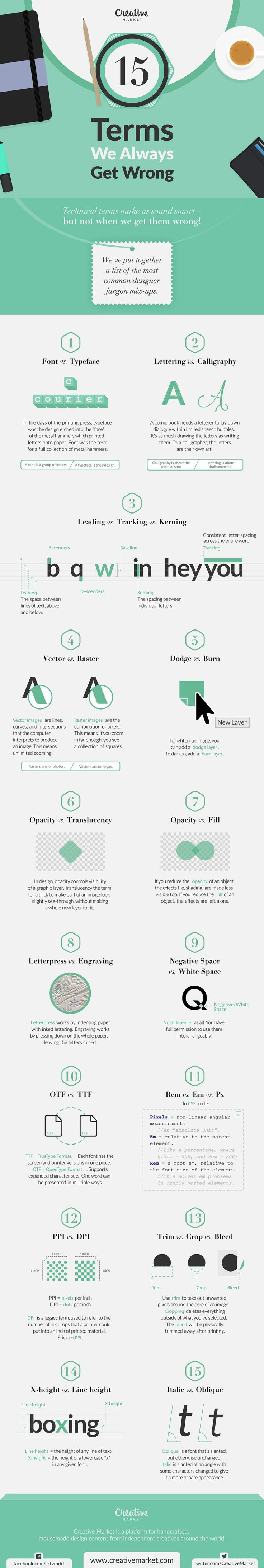 15 of the Most Commonly Misused Design Terms - UltraLinx