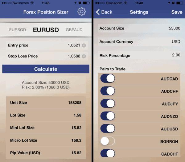 Calculate risk per trade forex
