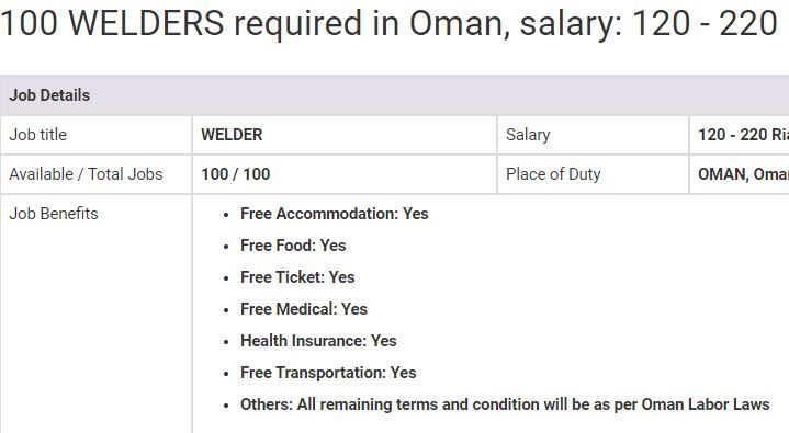 Welder Jobs In Oman 2019 Welder Jobs Jobs In Pakistan Job Benefits