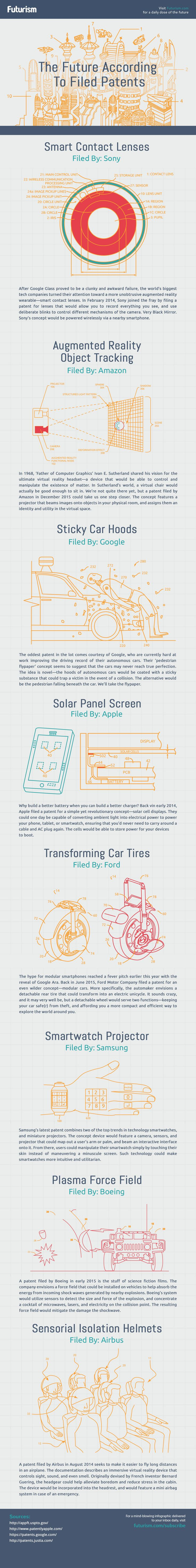 123 best Nuts and bolts of technology. images on Pinterest ...