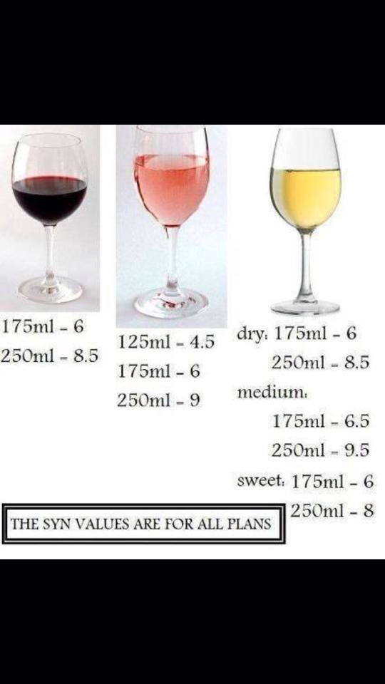 Slimming world syns for wine                                                                                                                                                                                 More