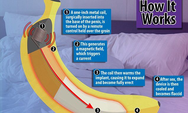 #Bionic #penis grows when #heated...