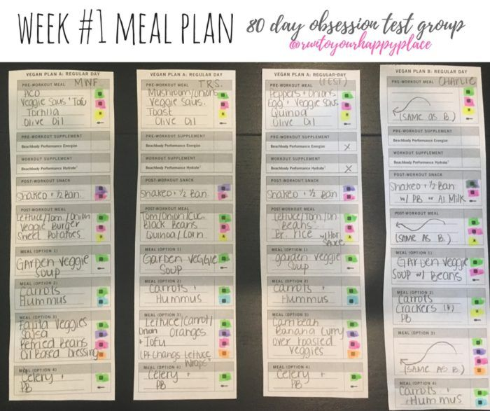 Best 25+ Weekly meal plans ideas on Pinterest Weekly dinner plan - healthy meal plan