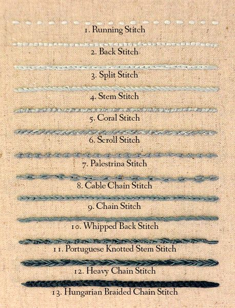 Handy Ombre Embroidery Stitch Sampler Tutorial