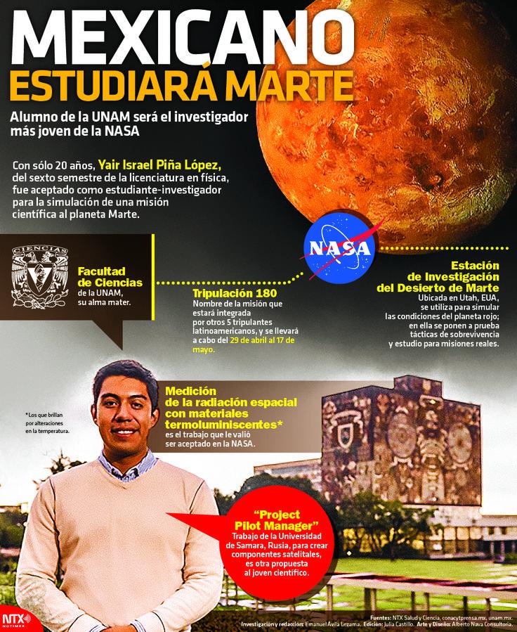 #Entérate | El mexicano Yair Piña será el investigador más joven de la NASA. #InfografíaNotimex