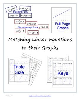Graphing Linear Equations Activity-Interactive Bulletin Bo: Math Stuff, Equation Activity Interactive, Schools, Linear Equation, Education Ideas, Bulletin Boards, Math Ideas, Sloped Intercept Form, Activity Interactive Bulletin