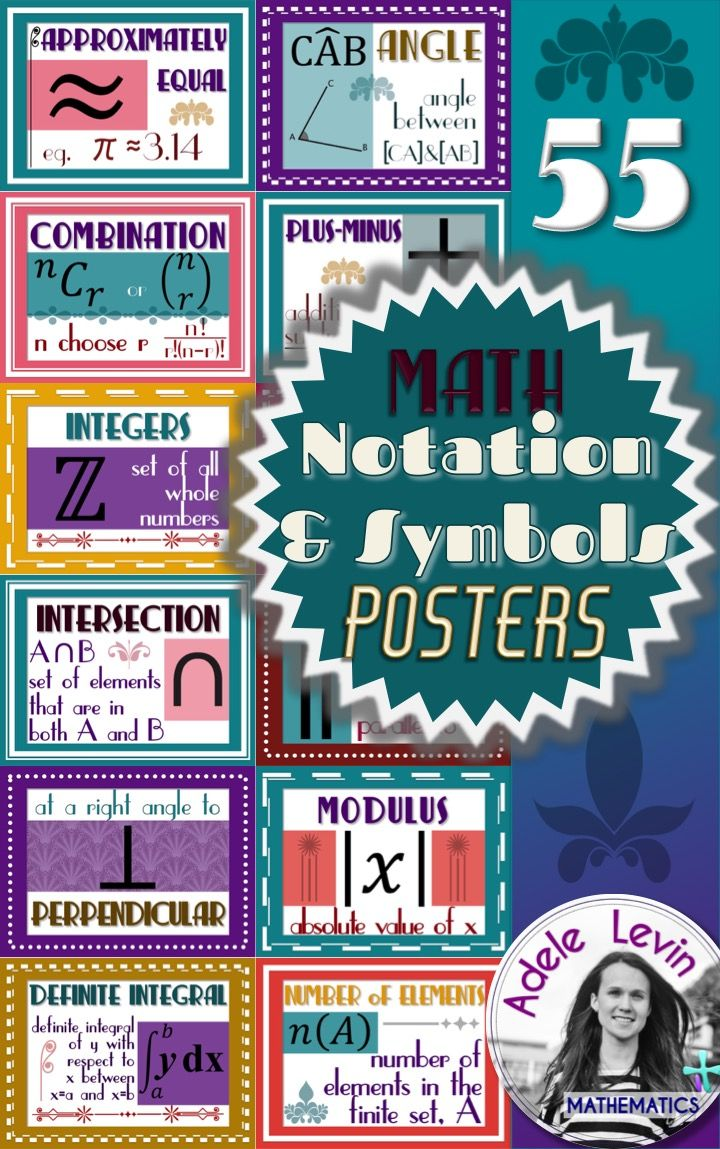 With these posters it's easy to brighten up your classroom in a meaningful way, helping your students to read and write mathematics properly.
