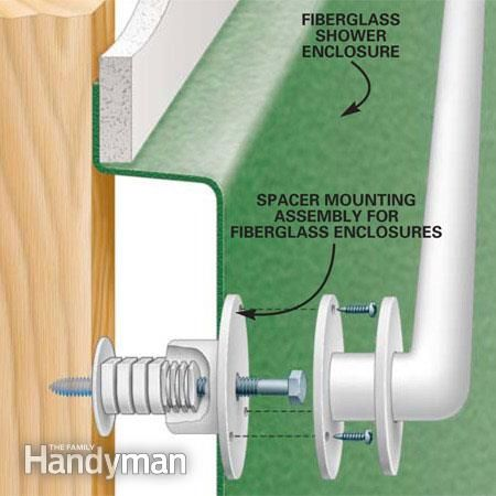 How to install grab bars.  Anchoring hardware used in a shower enclosure