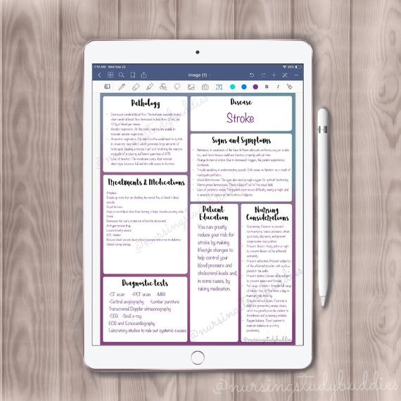 Pathophysiology Note Taking Template Printable Digital Etsy In 2021 Note Taking College Note Taking College Notes
