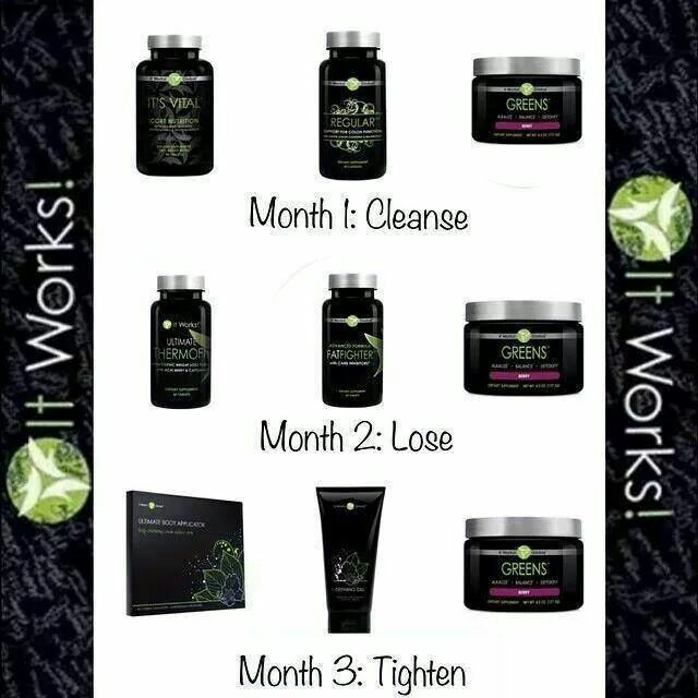 Looking for product testers!! It Works! www.asmallermeasap.myitworks.com    336-512-0001 April Harrison      aharrison28@gmail.com