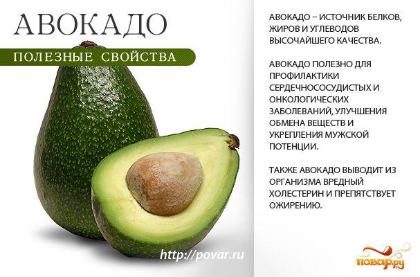 Авокадо - полезные свойства