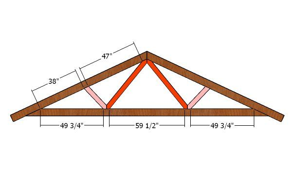16x24 Pole Barn Roof Plans Myoutdoorplans Free Woodworking Plans And Projects Diy Shed Wooden Playhouse Pergola Barn Roof Pole Barn Plans Diy Pole Barn