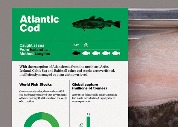 Fish Packaging design proposal by London agency S-T