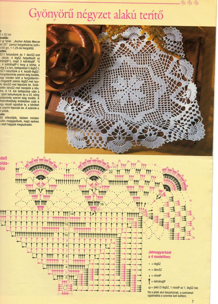 Square crochet doily