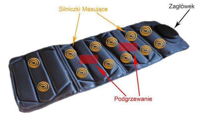 http://www.allego.sklepna5.pl/towar/232/materac-zdrowotny-do-masazu-z-podgrzewaniem.html Materac Zdrowotny Do Masażu (z Podgrzewaniem)