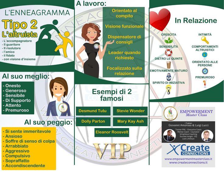 Conosci l'Enneacoaching? Iniziamo a vedere come è il carattere di un enneatipo 2 Ti riconosci? Per saperne di più ---> www.empowermentmasterclass.it