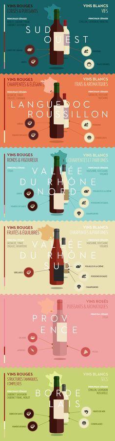 Types de vins des vignobles du sud - toutlevin.com