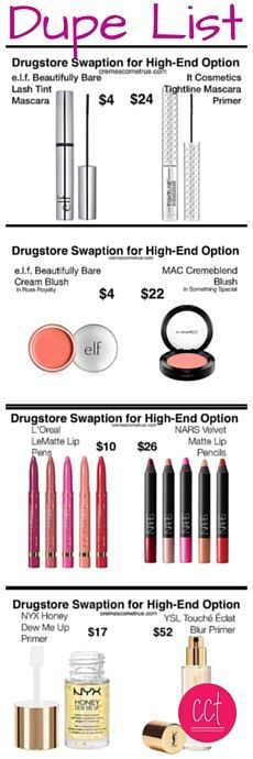 Just four of the pictures from the DUPE LIST on my blog.  A great resource right there on your phone for when you're out shopping.  Makeup Dupes