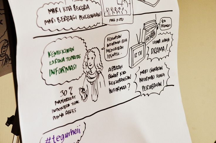 Graphic recording in action. One of BaKTI's favorite communication methods.