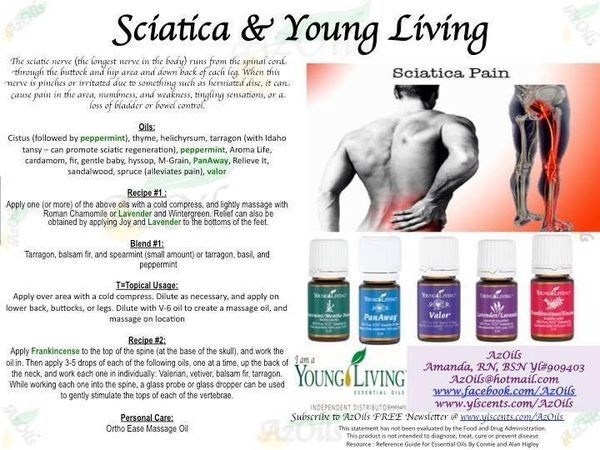 Image result for numbness young living