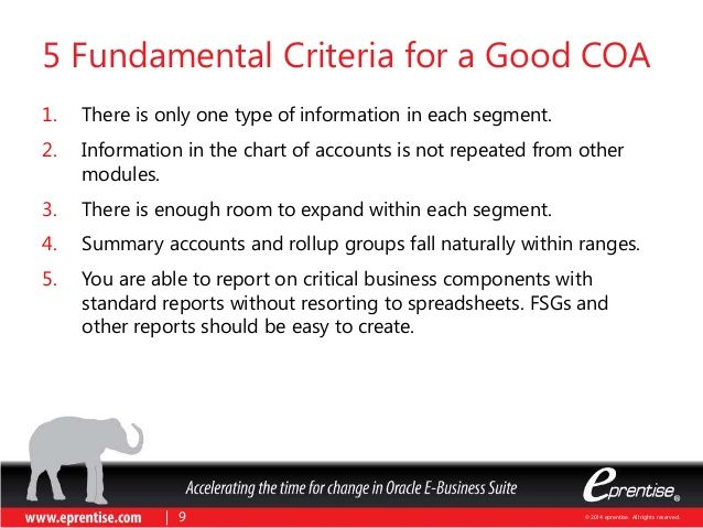 © 2014 eprentise. All rights reserved. 5 Fundamental Criteria for a Good COA 1. There is only one type of information in e...