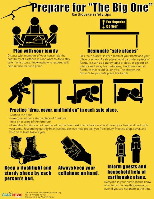 Earthquake Safety Tips - Safety, Awareness and Planning - The Big One