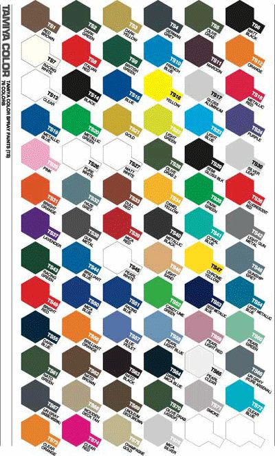 Tamiya Spray Paint (TS) Chart