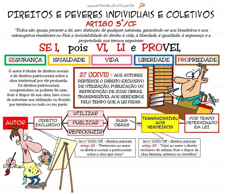 DIREITOS AUTORAIS   ARTIGO 5º, XXVII     Direito autoral é um conjunto de prerrogativas conferidas por lei à pessoa física ou jurídi...