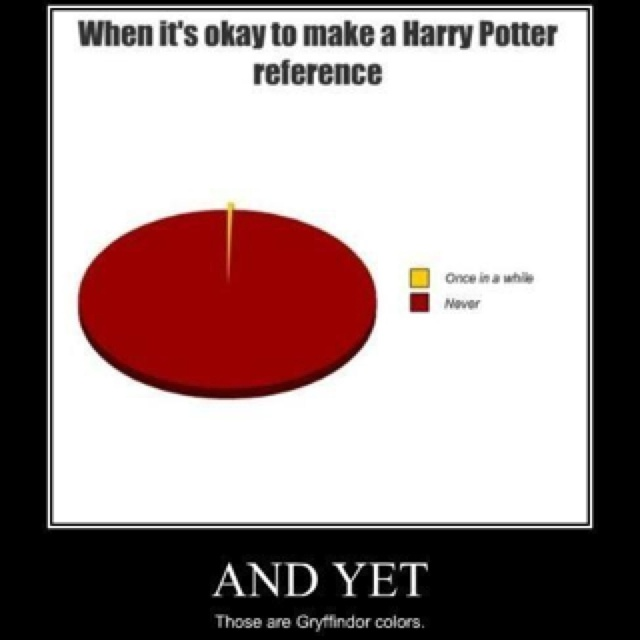 the people who dont like harry potter are just so stupid! i mean whats not to like? come on! Get your priorities straight! hehe, see what i did there?and btw if you dont like harry potter i mean no offense to you but MAY YOUR SOUL BE SUCKED OUT BY A DEMENTOR AND YOU CONTINUE TO EXIST IN ETERNAL NOTHINGNESS UNTIL THE WORLD EXPLODES AND YOU ARE THERE TO WATCH EVERYONE DIE, AND THEN THE REMAINS OF YOUR PATHETIC BODY EXPLODE AND ROT IN THE UNDERWORLD IN THE BURNING FIRES OF HELL!!!!!
